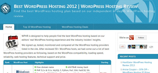 WordPress Hosting Review